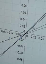 figure 8c sharon s consequential successive tangential visualization