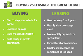 Benefits Of Car Leasing Should You Lease Or Buy A Car