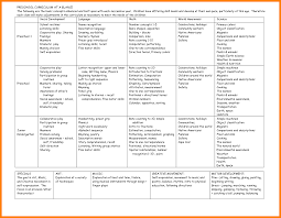 Creative Curriculum Lesson Plan Template Monthly Budget