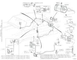 96 ford thunderbird wiring diagram shop manuals 1996 psoriasislife 1964 ford thunderbird wiring diagram at Ford Thunderbird Wiring Diagram