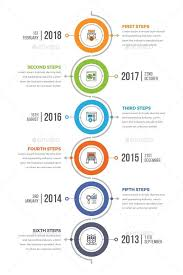 Resume Infographic Resume Infographic Vertical Timeline
