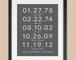 anniversary gift for wife gift for husband family dates personalized wall art important date art special dates anniversary gift on personalized wall art canvas with anniversary gift for him gift for men family dates wall art