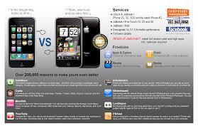 flyers vitruvius tags ad adobe apple applications apps autocad color design flash drive flyers form iphone kingston mac marketing microsoft office patillas