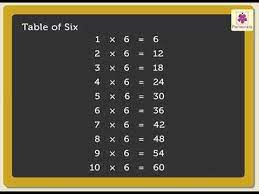 multiplication tables 01 to 10