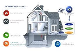 best diy alarm system home security alarm companies security system best home security alarm systems diy