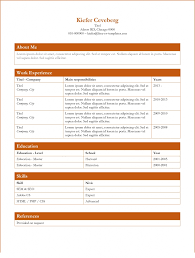 Free Dynamic Resume Templates Best of Free Dynamic CV Templates Land The Job With Our Word Templates