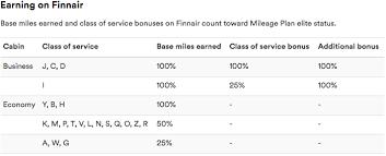 Coming Soon Book Finnair Award Travel Via Alaska Airlines