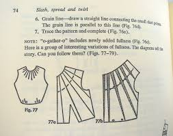 How To Design Your Own Dress Patterns Adele P Margolis Recommendations Sew 2 Pro