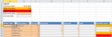 How To Create An Inventory System In Excel Excel Creating A Simple Inventory System