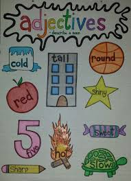 First Grade Adjective Reference Poster Anchor Charts First