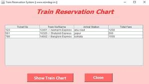 Train Chart Download Download Free Railway Reservation System Cbse Ip Project For