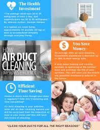 duct cleaning melbourne from 10 per duct mr duct cleaning duct cleanign winter special