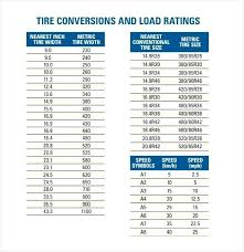 F78 14 Conversion Chart 75 Meticulous Car Tyre Conversion Chart