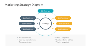 Marketing Plan Ppt Example Free Marketing Strategy Diagram Slidemodel