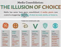 Tv Network Ownership Chart Demise Of Fairness Doctrine And Failure Of Mainstream News