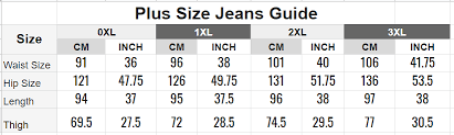 Plus Size Jeans Chart Plus Size Striped Side Jeans