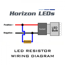 50w led canbus error load resistor kit unsure about fitment
