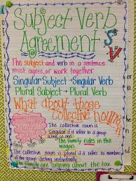 Subject Verb Agreement Chart Subject Verb Agreement Anchor Chart Google Search Going