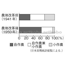 Web教材イラスト図版工房 社18広島問0203