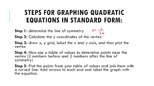 steps for graphing quadratic equations in standard form