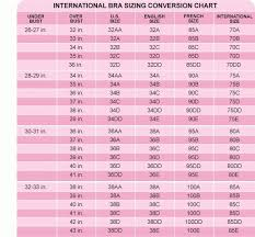Victoria Secret Bra Measurement Chart Victoria Secret Bra Size Chart World Of Reference