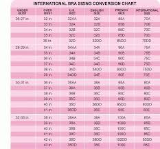 Victoria Secret Bra Size Chart World Of Reference