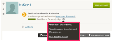 Behind The New Ancestrydna Feature Amount Of Shared Dna