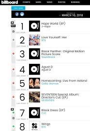 Bts Billboard Chart 180316 Bts Billboard World Album Chart Armys Amino