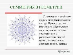 Презентация на тему Экзаменационный реферат по предмету  3 Симметрия