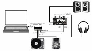 3m intercom d20 wiring diagram wiring diagram schematics virtualdj wiring diagram virtualdj printable wiring
