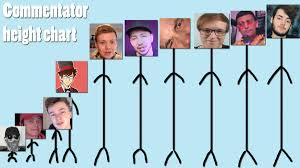 Height Chart With People