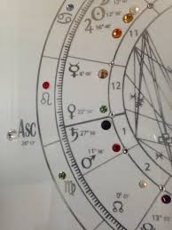 Alchemy Birth Chart Birth Chart By Monksastrology On Etsy Witchy Etsy Pins
