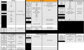 jz vvti ecu pinout sc body pinout page club lexus forums 1jz vvti ecu pinout sc300 body pinout bodyharness gif
