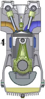 wankel engine 4 stroke engine gif