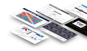 Forex Chart App Forex Trading Online Fx Markets Currencies Spot Metals