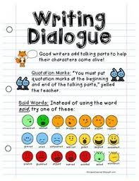 Dialogue Anchor Chart Dialogue Writing Poster Anchor Chart
