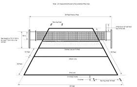Volleyball Shot Chart Volleyball Court Dimensions Volleyball Court Dimensions