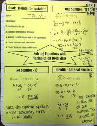 variables on both sides of the equation graphic organizer for interactive notebooks