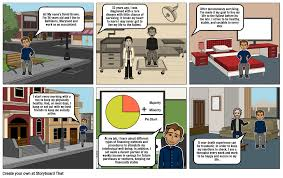 The Life And Well Being Of David Brown Storyboard