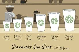 Starbucks Cup Size Chart Starbucks Drink Sizes In Ounces Google Search In 2019