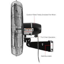 outdoor wall mount fans. Brilliant Fans Fans  Wall Outdoor Oscillating Mounted Fan 24 In Diameter  310HP 7700CFM 292450  GlobalIndustrialcom For Mount 3