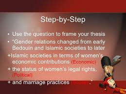 Thesis statement about women's rights