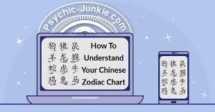Chinese Zodiac Charts How To Get Your Animal