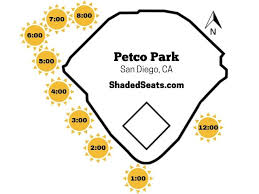 Shaded Seats At Petco Park Find Padres Tickets In The Shade