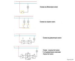Карлово е създадена през 1991 година с предмет на дейност търговия на ел. Elektricheski Shemi Elektromateriali Elgroup Bg