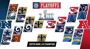 Nfl Playoff Bracket 2018 Chart Nfl Playoff Predictions 2019 Super Bowl Liii Picks Sports