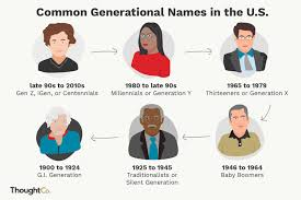 Generations At Work Chart A Comprehensive List Of Generation Names