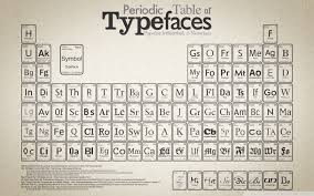 Periodic Table Of Typefaces ❤ 4K HD Desktop Wallpaper for • Wide ...