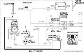 atwood furnace thermostat diagram wiring diagram expert wiring diagram atwood furnace wiring diagram atwood furnace thermostat diagram