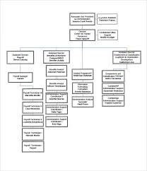 Human Resource Organizational Structure Chart Sample Human Resources Organizational Chart 9 Documents